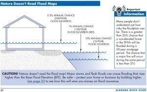 Elevation Certificate - Base Flood Elevation BFE