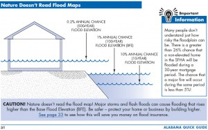 elevation certificate flood survey montgomery land surveying